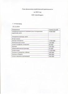 План финансово.docx