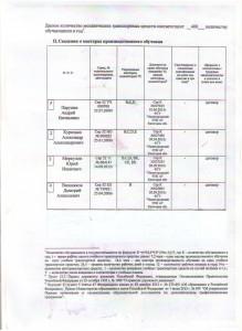 Сведения о мастерах производственного обучения 1 стр